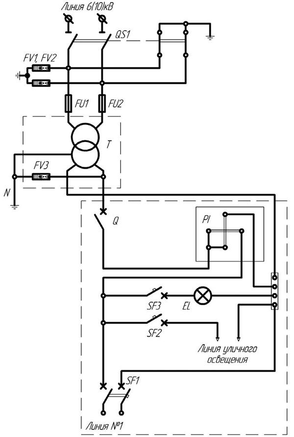 Шумовые характеристики трансформаторных подстанций